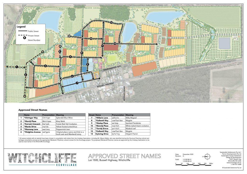 New Ecovillage street addresses 2