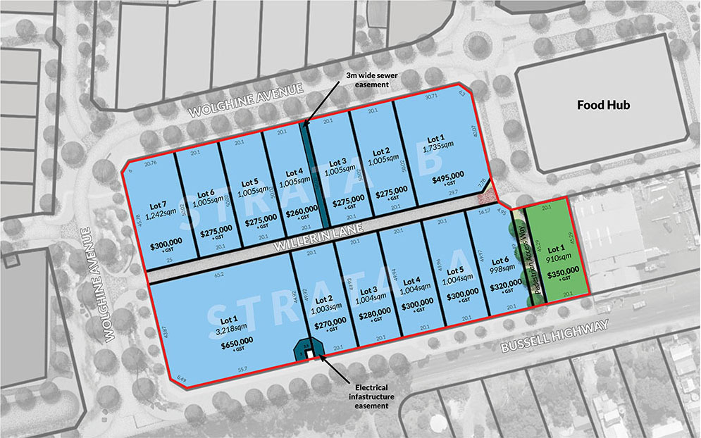 Commercial Lots 1